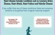 PHYSICAL EXERCISE AND HEART DISEASE_2.jpg