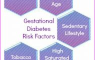 Risk Factors for Gestational Diabetes_6.jpg