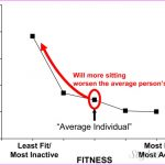 How do Fit Points work? Estimation of Energy Expenditure_4.jpg